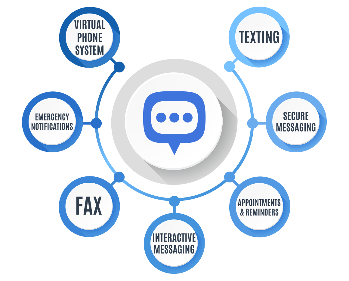 MessagePro- Business SMS- Secure Messaging- Business Texting
